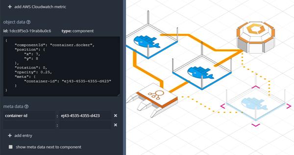 Create AWS architecture diagrams with realtime metrics